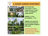 Shophouse di Bawah Apartment Sky House Bsd+ Samping AEON Mall & The Breeze Mall Limited Hanya 43 Unit